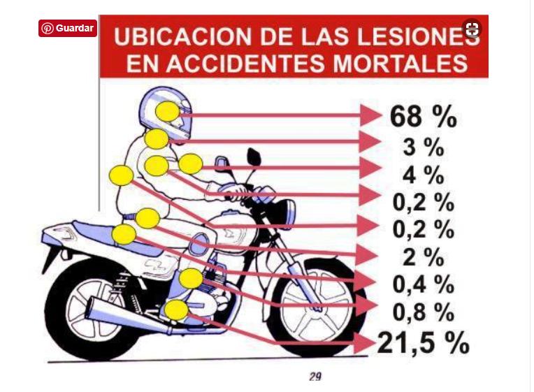 accesorios para moto: chompas para moto, guantes para moto, pantalones para moto